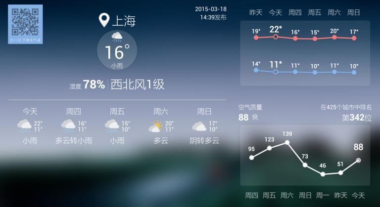 天气通TV版下载图1: