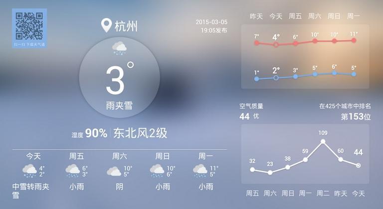 天气通TV版下载图2: