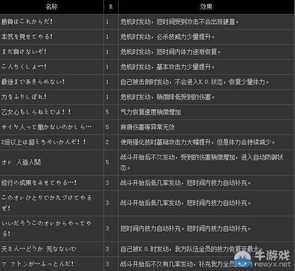 《龙珠:超宇宙》Z魂全效果中文一览表