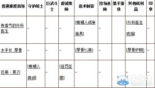 《无冬online》海盗王老巢玩法攻略