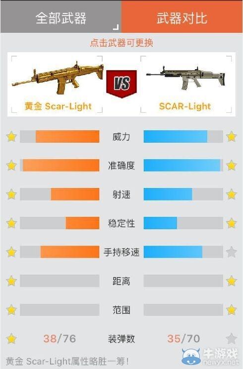 《穿越火线》cf壕器黄金Scar-Light