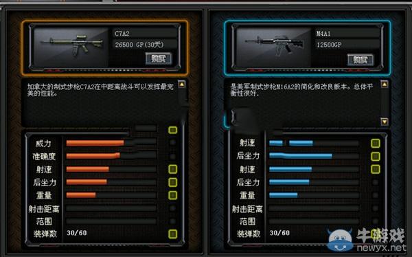 《穿越火线》cf全新GP点步枪C7A2