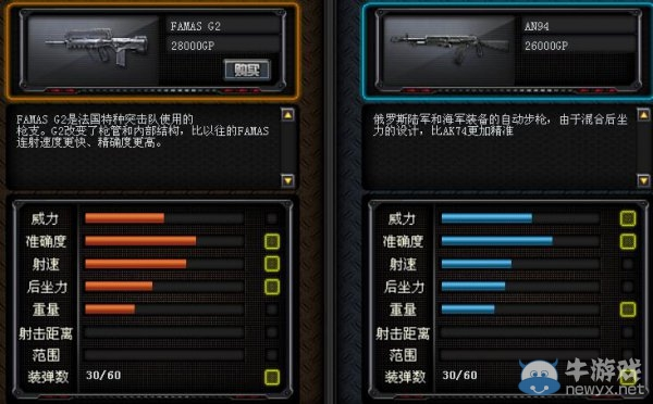 CF5月新版本武器-FAMAS G2