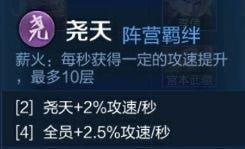 《王者模拟战》自走棋棋子图鉴大全