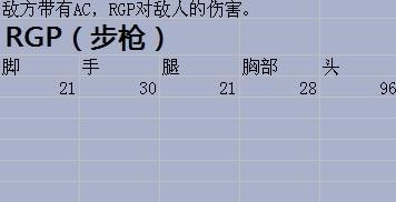 CF战队狂潮 新版本RGP价格及属性