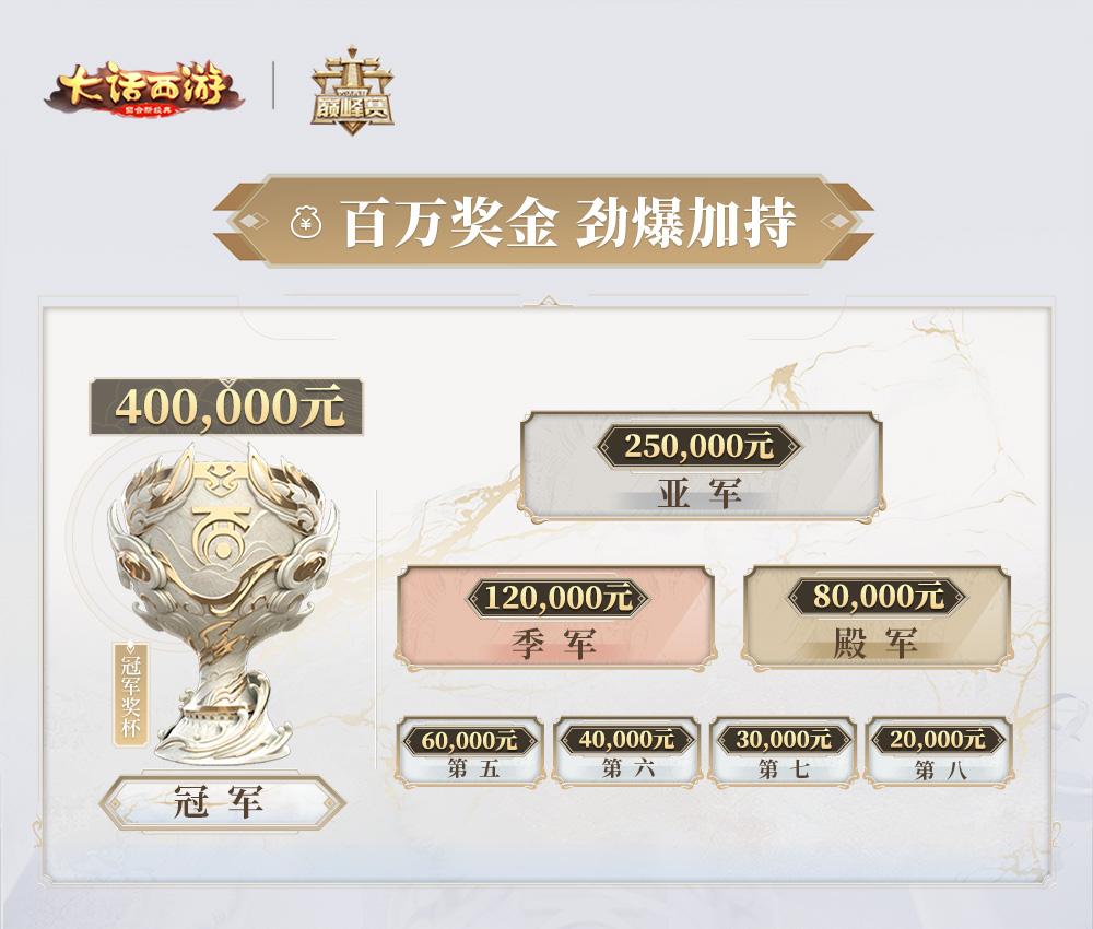 《大话西游》手游首届巅峰赛正式开赛