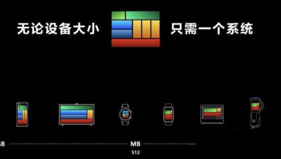 华为鸿蒙系统升级