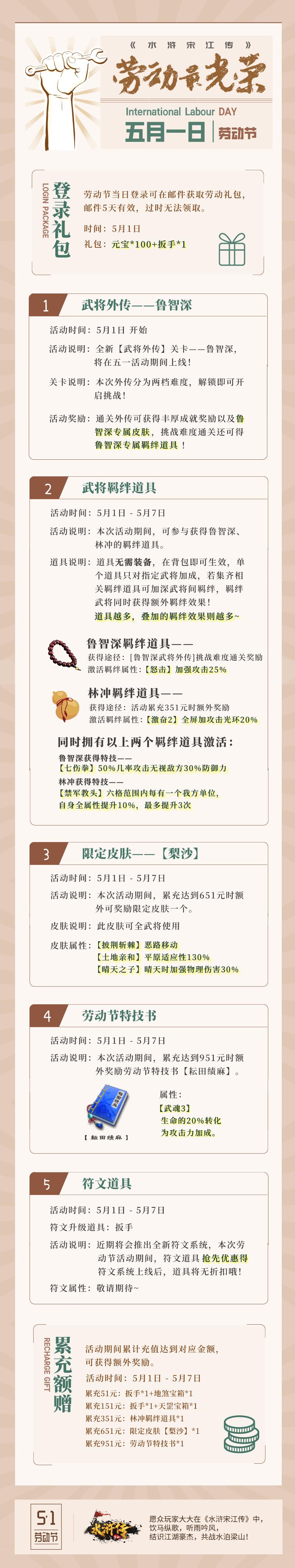 超强惊喜《水浒宋江传》开启时间5月1号