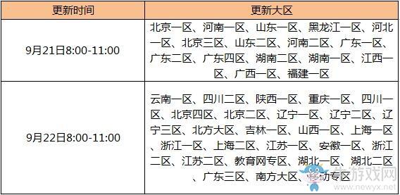 CF9月版本更新来袭 9月21日、22日服务器维护公告